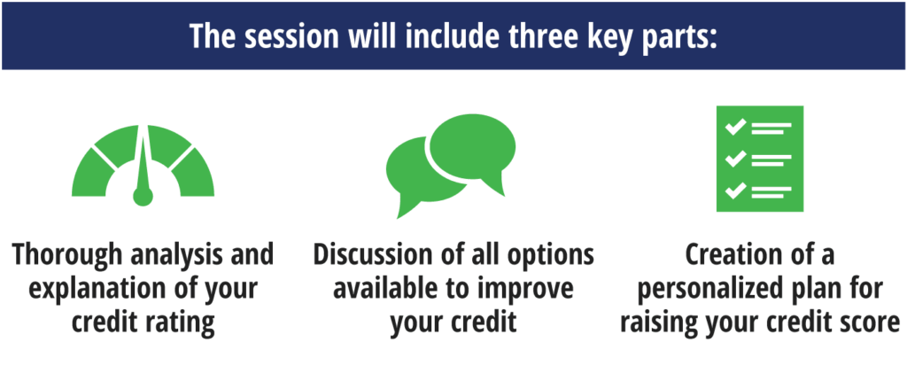Graphic of what's included in the Credit Report class at CCCS